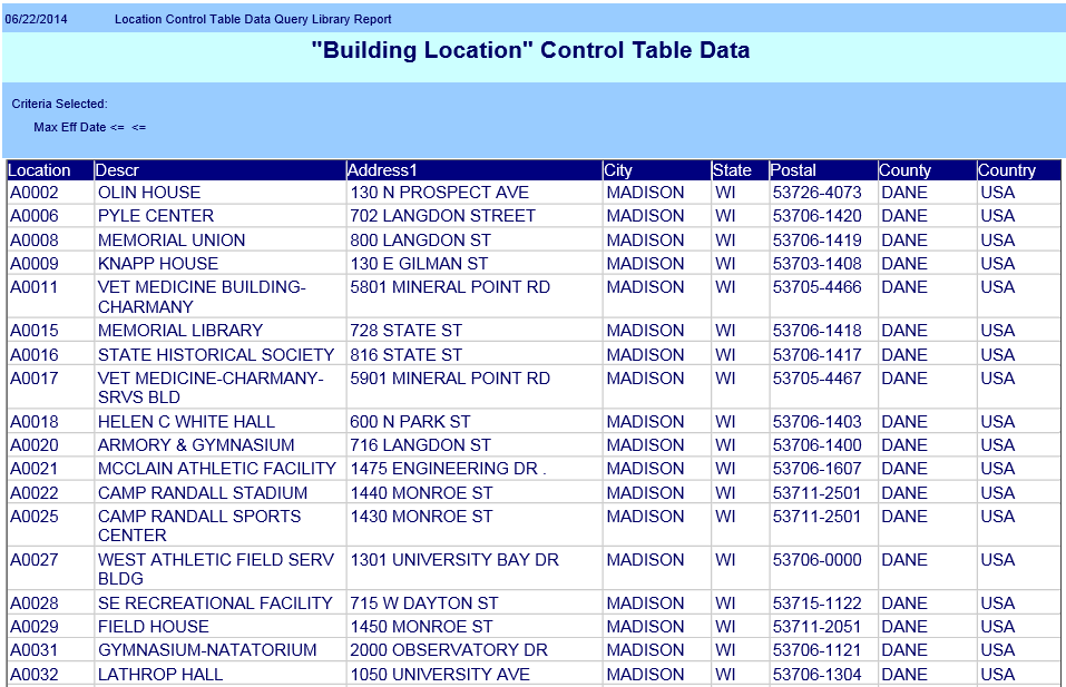 sample_report_building_location_control_table_data