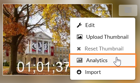 "A screenshot showing the ""Channel Actions"" button next to a channel icon in Kaltura MediaSpace. The user has clicked the button to display the drop-down menu. The cursor hovers over ""Analytics"" which is outlined in red."