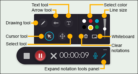 Screem capture showing the Kaltura Capture recording control panel with buttons labeled for the expand notation tools panel, the drawing tool, select tool, text tool, arrow tool, select color tool, line size tool, whiteboard tool, and clear notations tool.