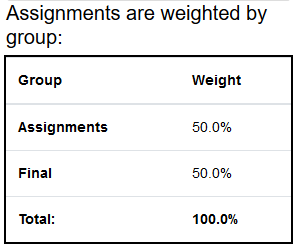 91844_coursesummary_weight.png