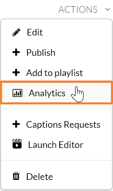 "A screenshot showing the ""Actions"" button clicked with the drop-down menu expanded. The mouse hovers over ""Analytics"" which is also outlined in orange to point it out."