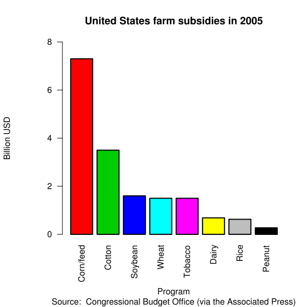USFarmSubsidies-18.png