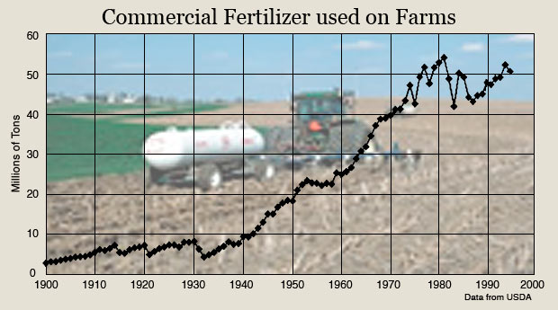 commercialfertilizer-6.png