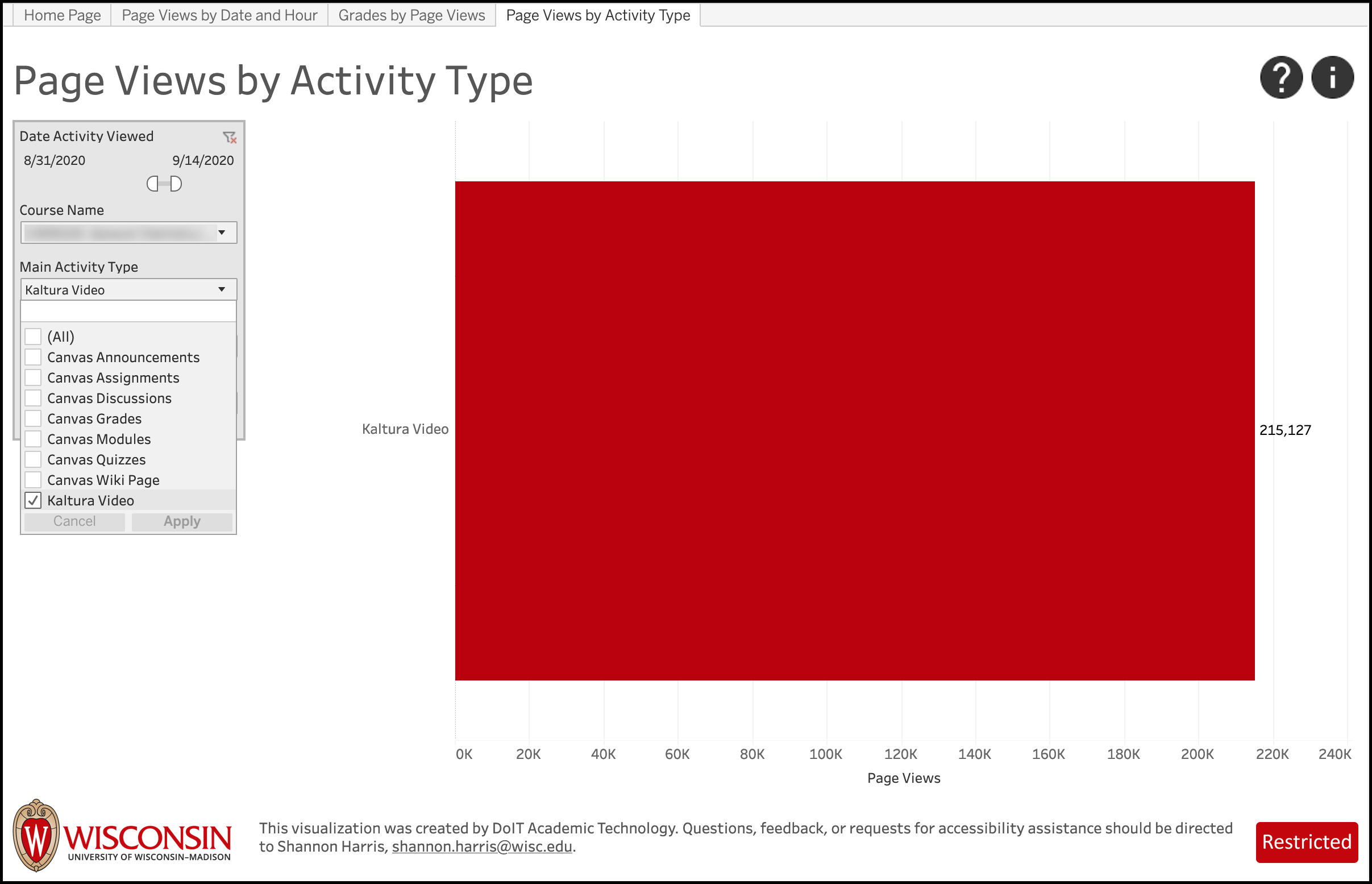 LEAD Page Views by Activity Type - filter by Activity Type