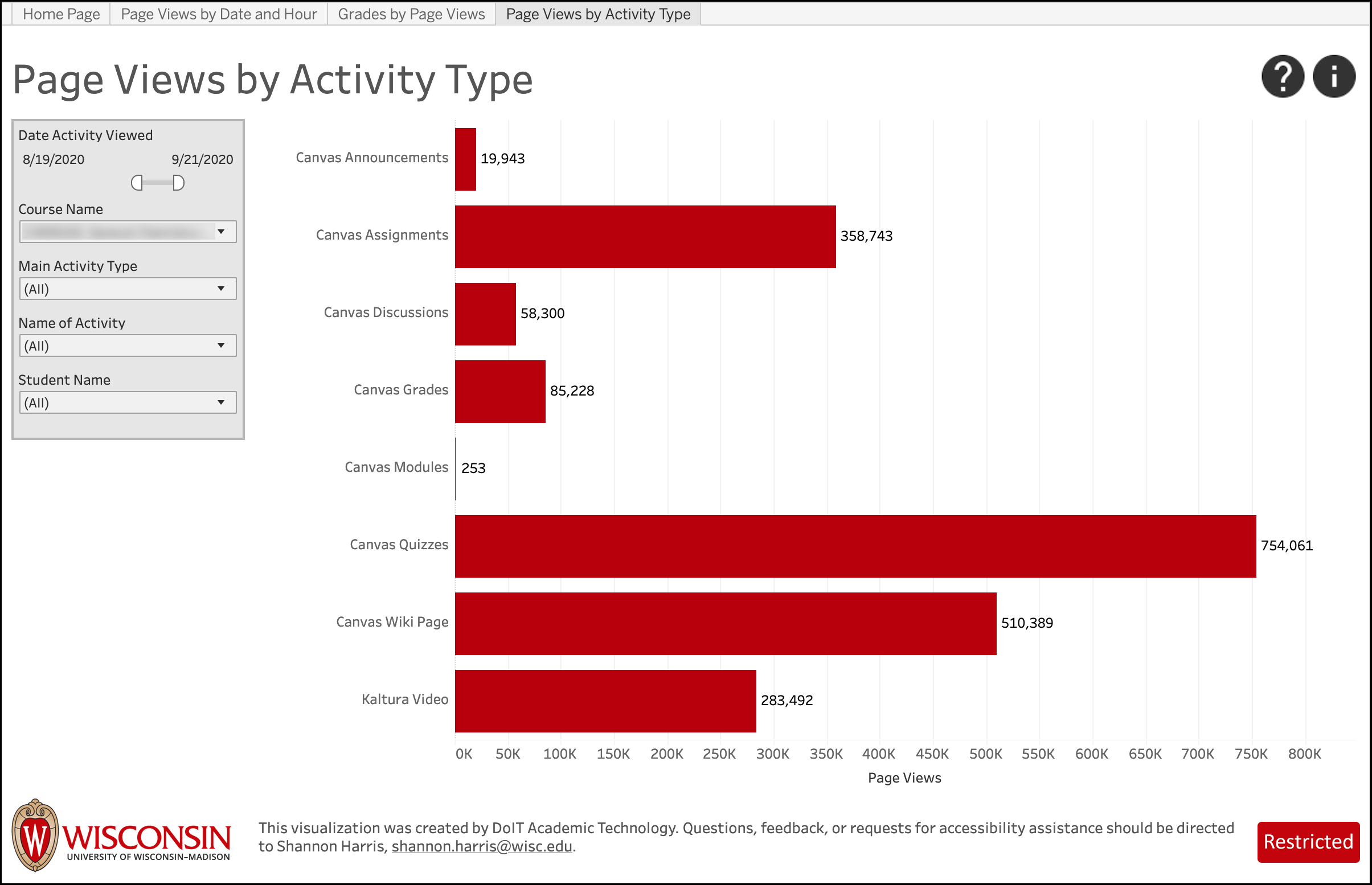 LEAD screenshot - Page Views by Activity Type