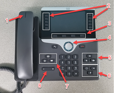 Diagram of Cisco 7841 telephone