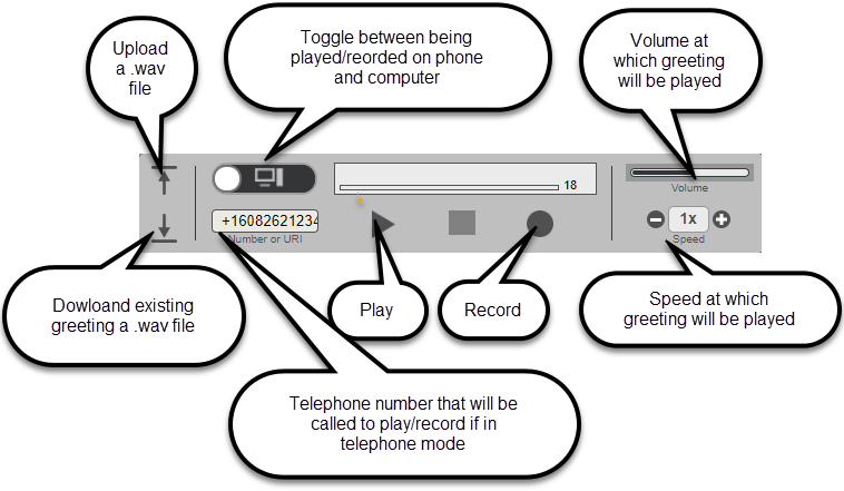 Diagram of the media player