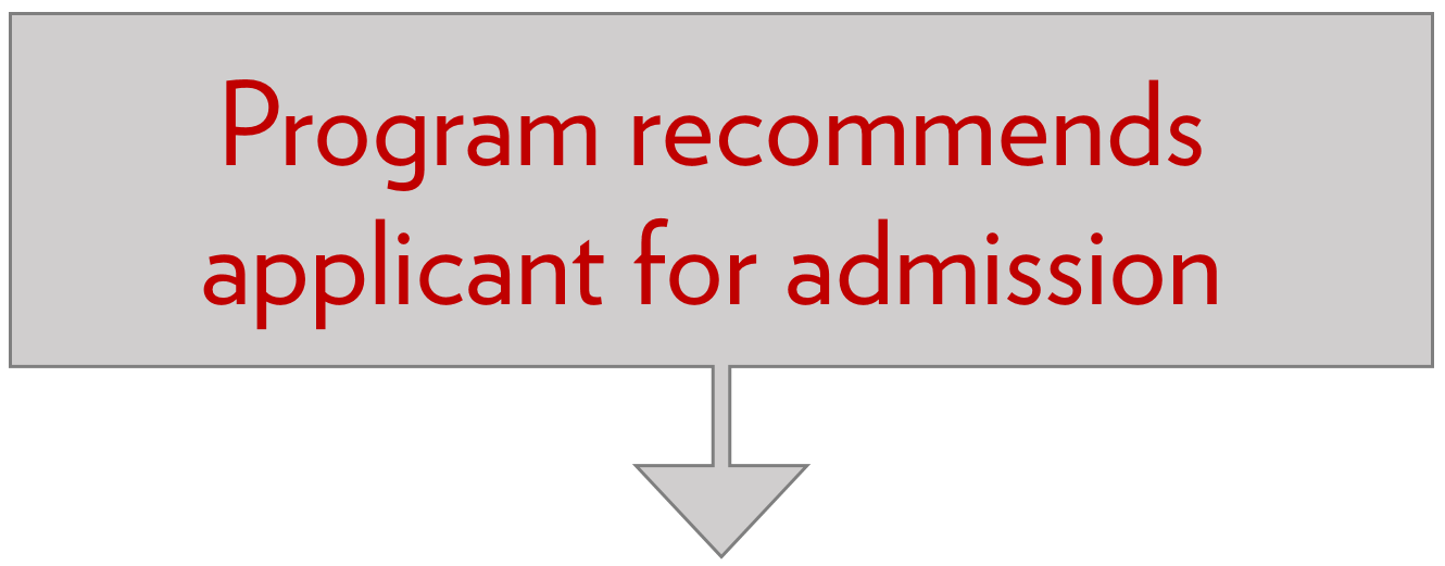Program Recommends Applicant for Admission