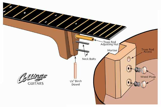 neck-assembly-lg.jpg