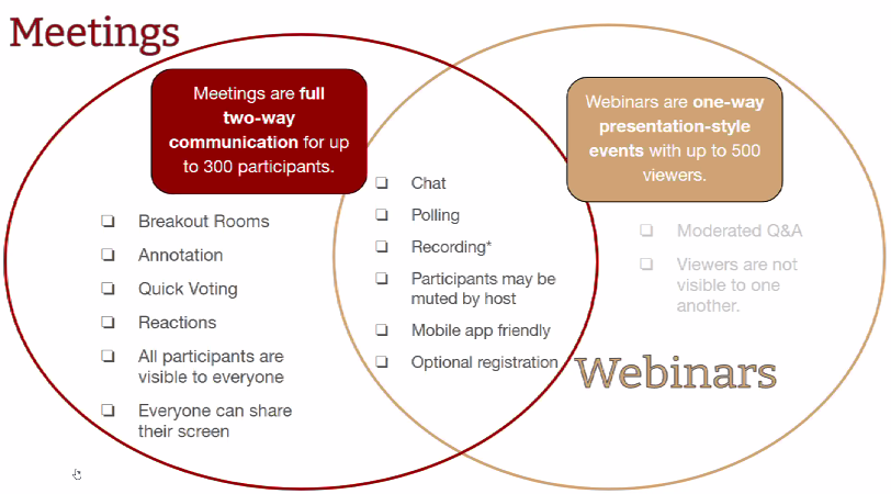 meeting webinar comparison