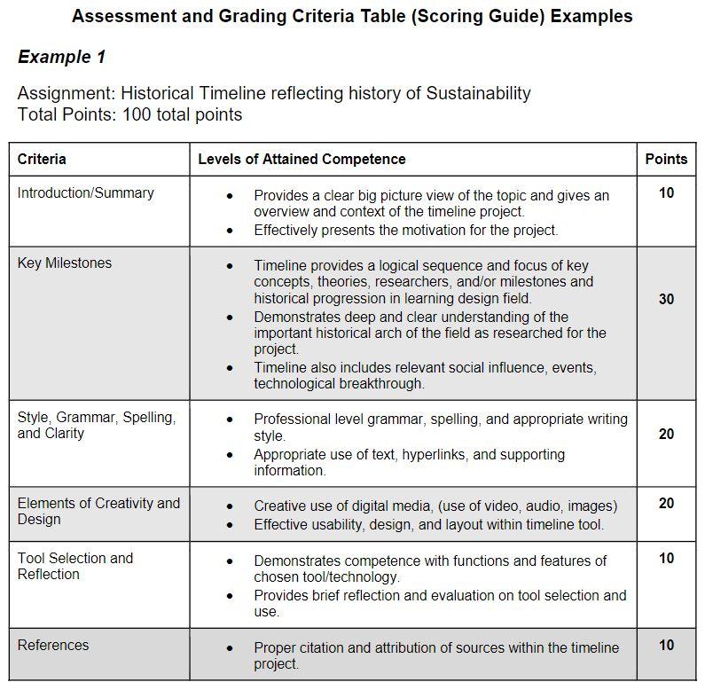 assessment_and_grading_criteria_table.JPG