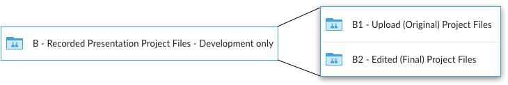 Recorded Presentation Files - Development only Folders and Subfolders