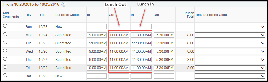 Manager Timesheet Emp w/Lunch Punches